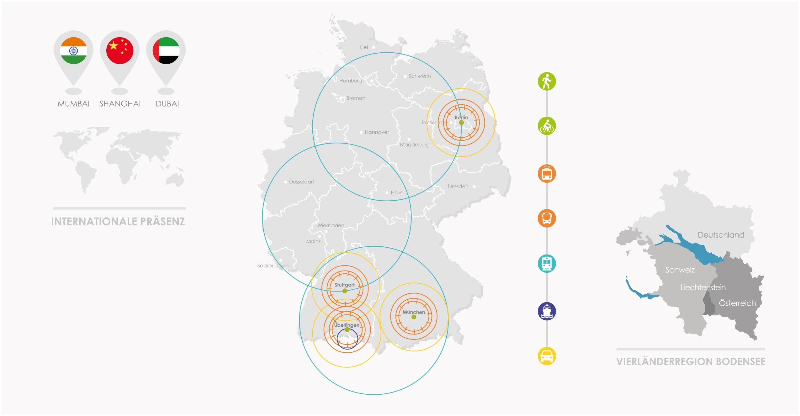 Infografik Planstatt Senner Präsenz vor Ort
